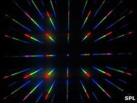 _45717071_a200390-spectrum_of_visible_light-spl